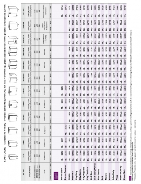 Castorama gazetka promocyjna od 2020-03-18, strona 74